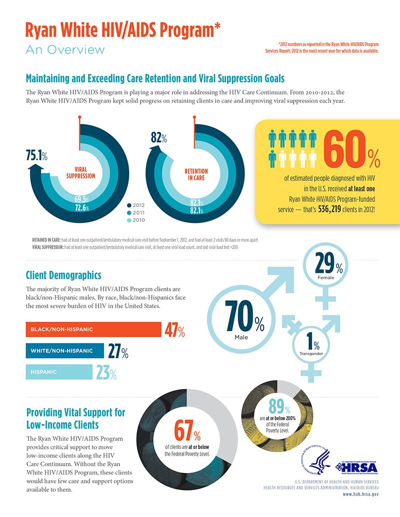RW-infographic
