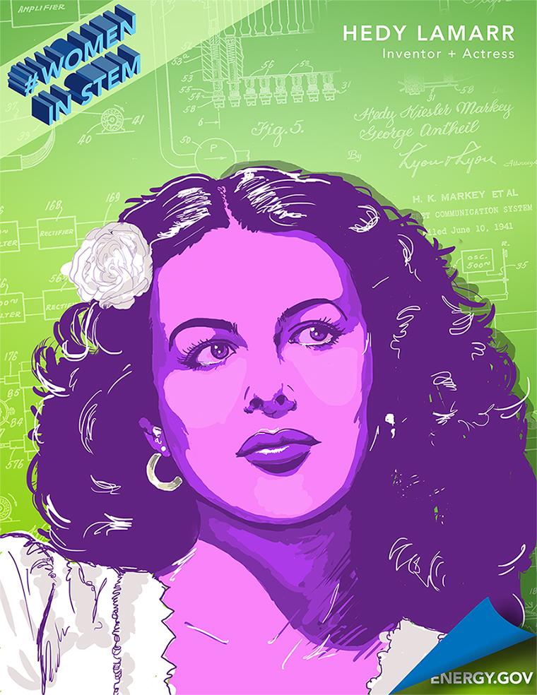 Historical Women in STEM - Hedy Lamarr