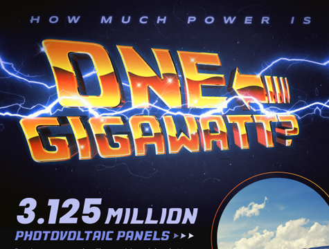 Energy.gov Infographics